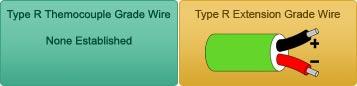 type R vs S 2
